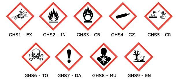 Algunos de los pictogramas utilizados en los envases de fertilizantes